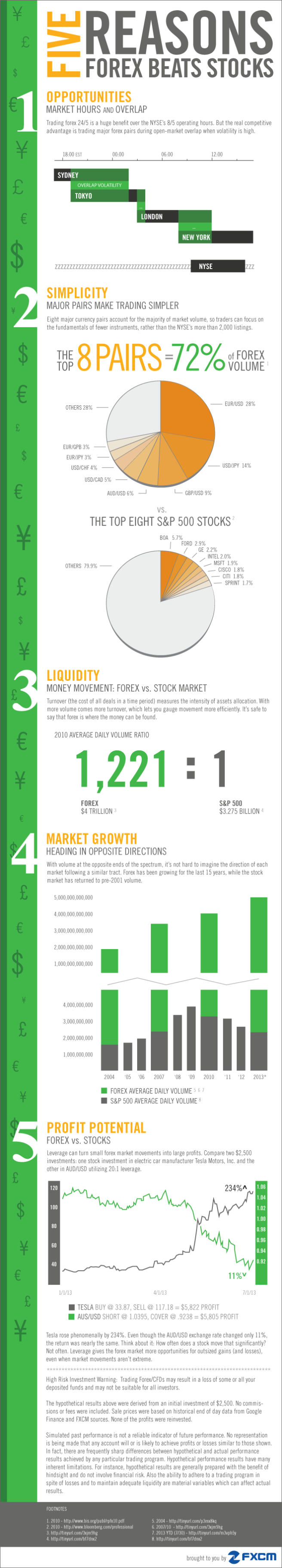forex-infographic