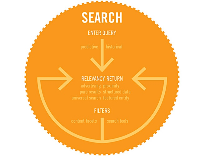 search engine illustration